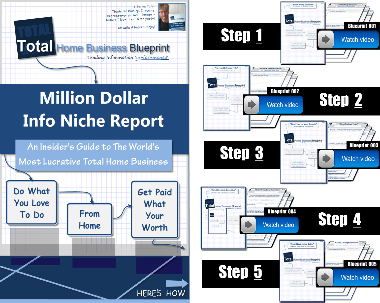 Vidz4udemy total home business blueprint width1532 aligncenter topmargin0 fullwidthy malvernweather Image collections